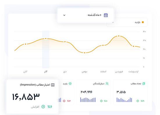 ابزار ایرانی زلکا برای تحلیل کانال تلگرام