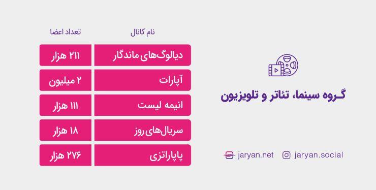 گروه تبلیغات تلگرام سینما تئاتر و تلویزیون