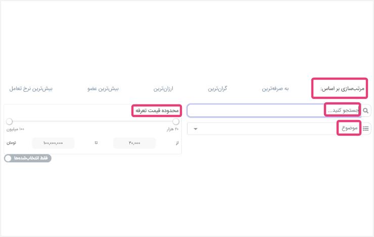 مرتب سازی لیست کانال ها در کمپین تلگرامی